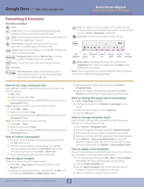 Google Docs Cheat Sheet Printed